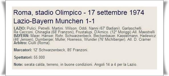 Afbeeldingsresultaat voor Lazio Bayern 1974